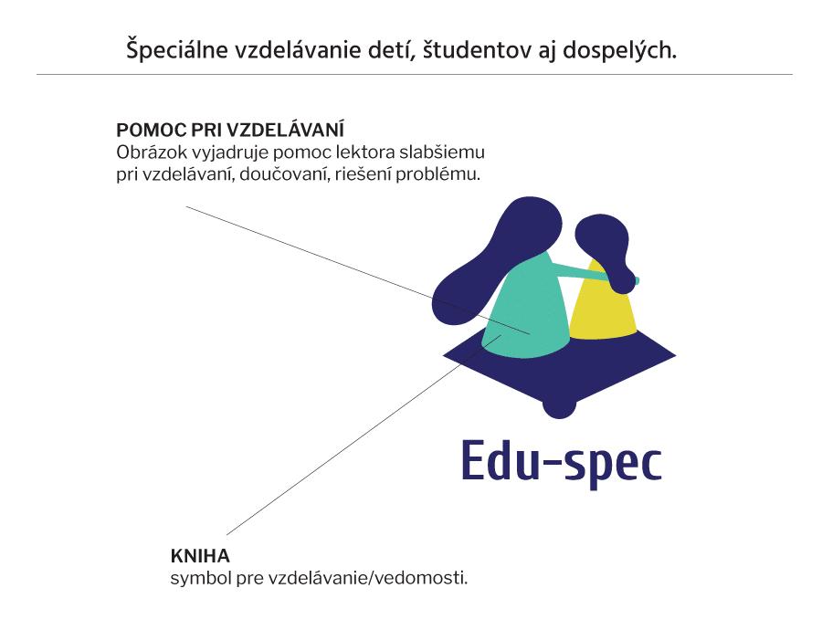 Tvorba loga - vzdelávacia organizácia