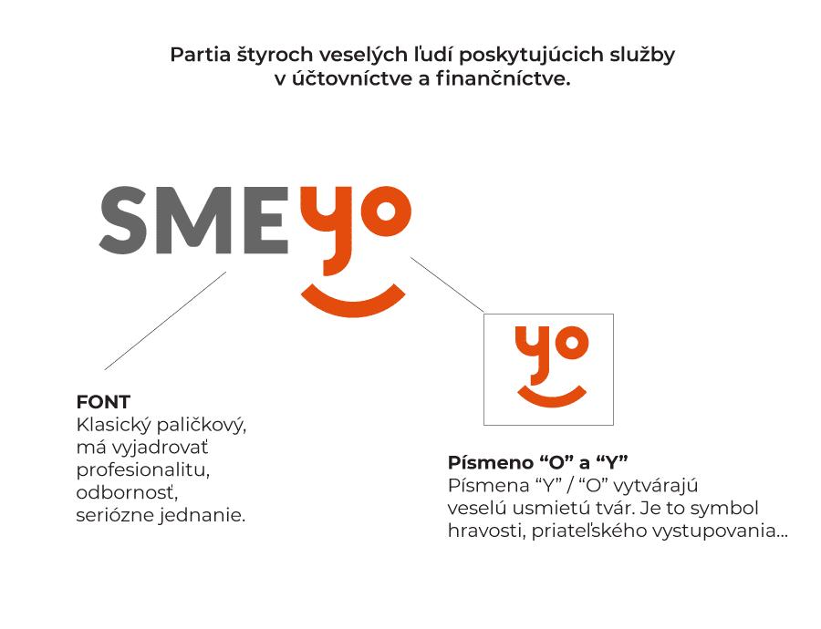 Tvorba loga - Investícia Slovensko
