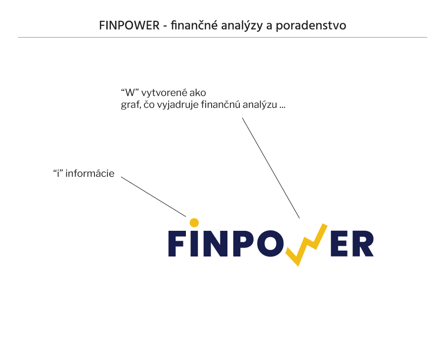 Vysvetlenie loga FINPOWER
