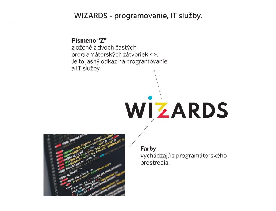 Vysvetlenie loga - WIZARDS