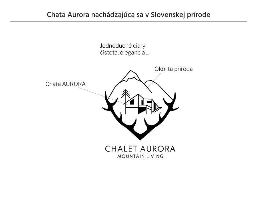 Logo pre Chata Aurora